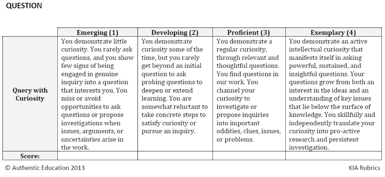 critical thinking rubrics for elementary students 3-5 critical thinking rubric this rubric helps teachers guide students in grades 3-5 in being effective critical thinkers in various phases of a project.
