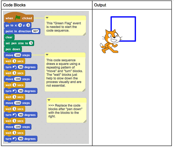 Easy Projects To Get Started With Scratch Drawing 2d